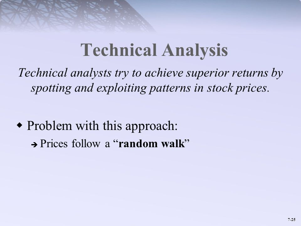 Technical Analysis Problem with this approach: