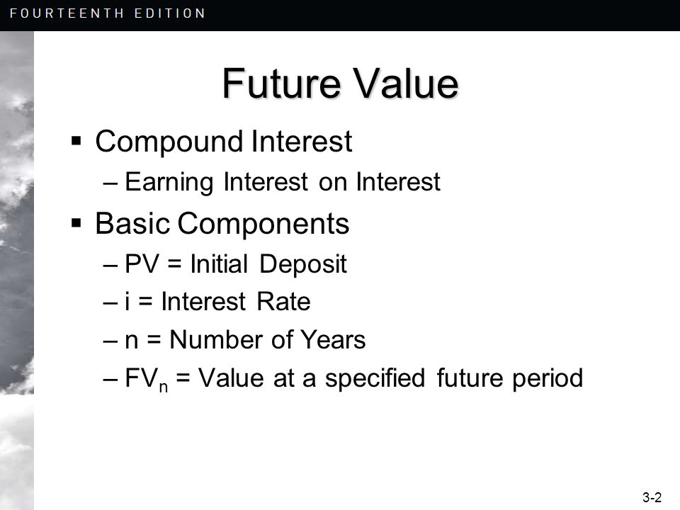 Future Value Compound Interest Basic Components