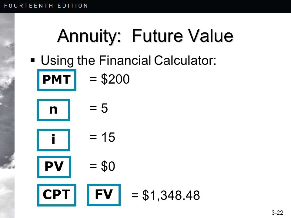 Annuity: Future Value Using the Financial Calculator: = $200 n i PV