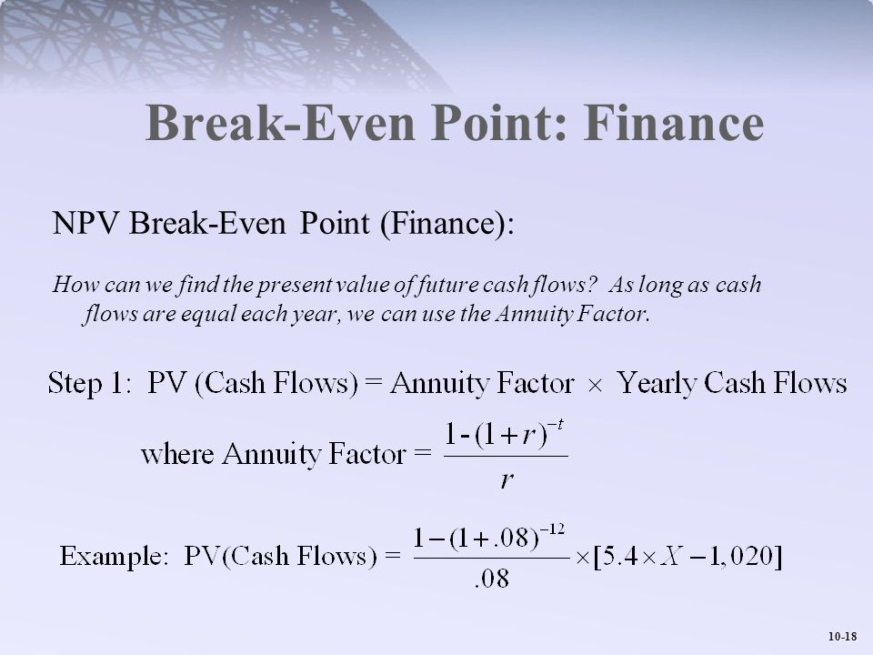 Break-Even Point: Finance