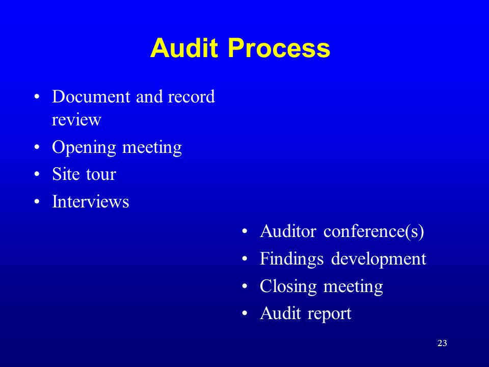 Audit Process Document and record review Opening meeting Site tour