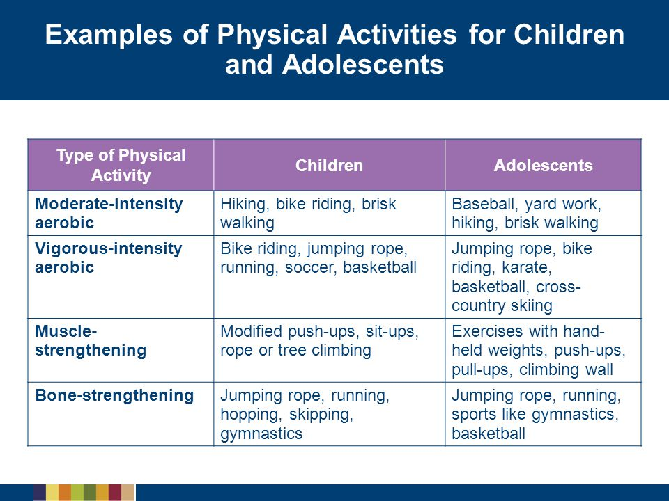 the physical activity guidelines for children and adolescents - ppt