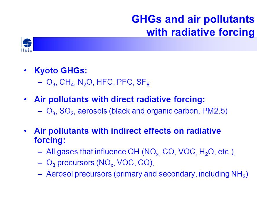GHGs and air pollutants with radiative forcing