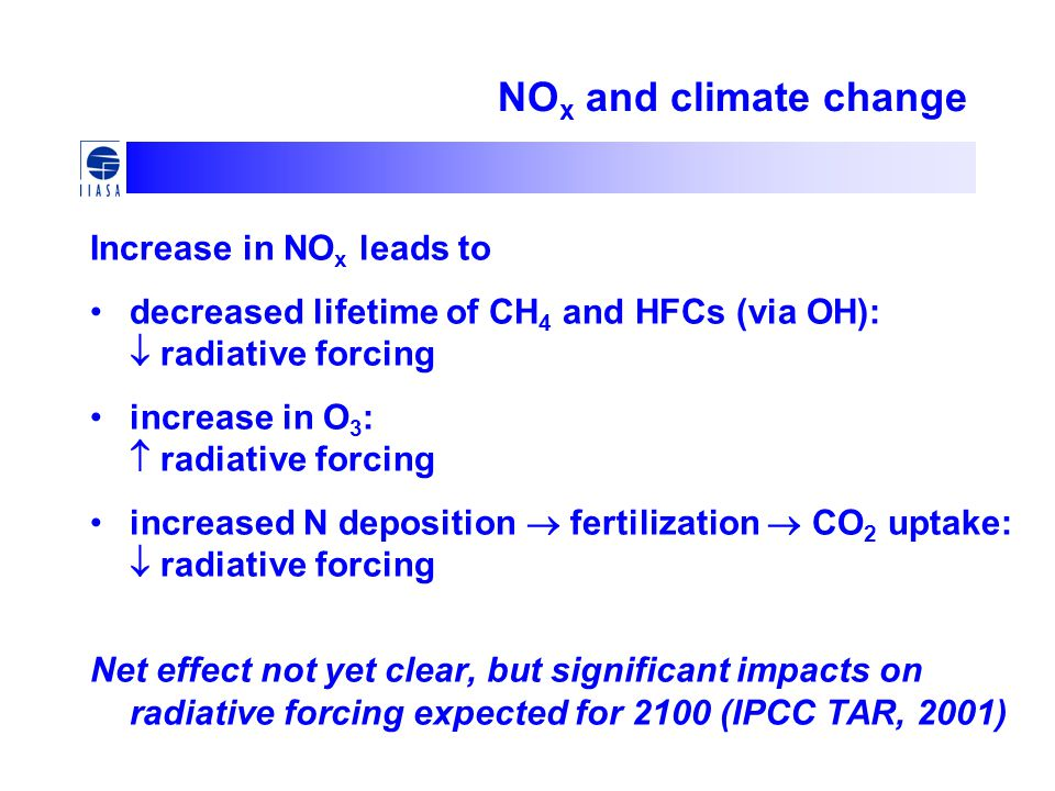 NOx and climate change Increase in NOx leads to