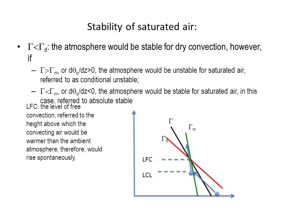 Stability of saturated air: