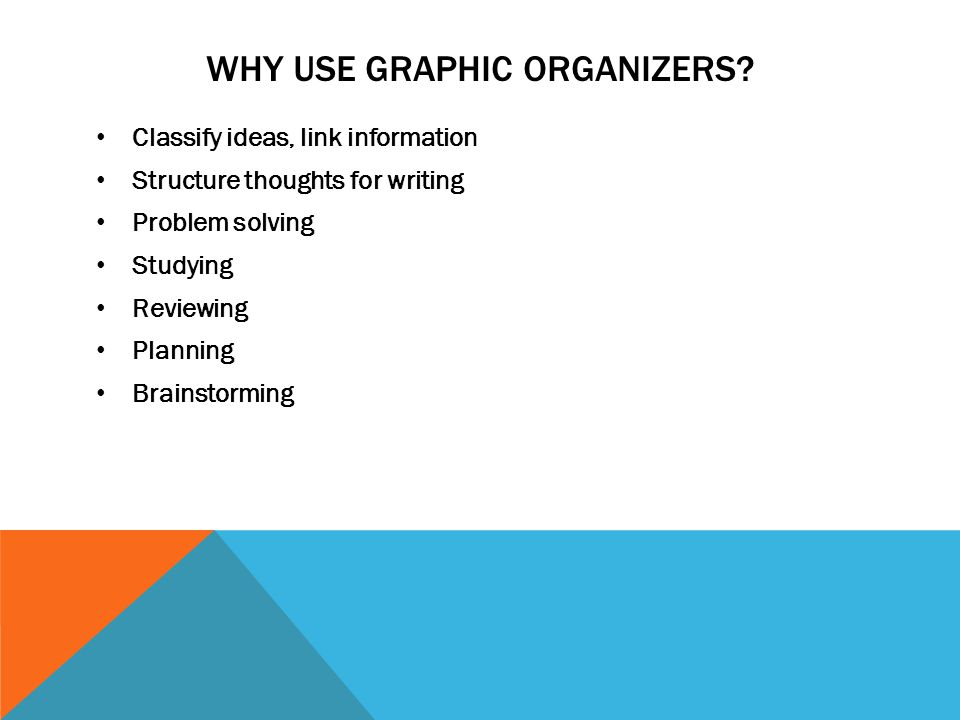 Why Use Graphic Organizers