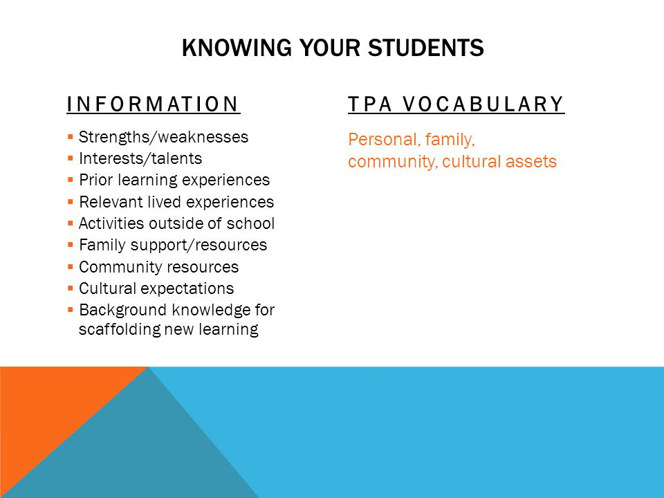 Knowing Your Students Information TPA Vocabulary