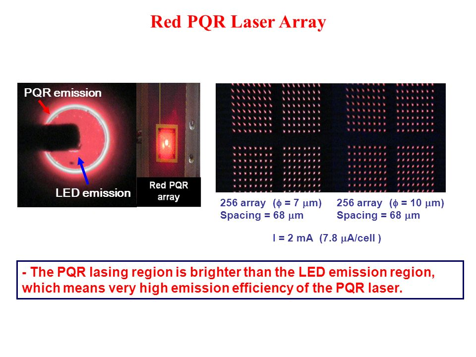 Red PQR Laser Array PQR emission. LED emission. 256 array ( = 7 m) Spacing = 68 m. 256 array ( = 10 m)