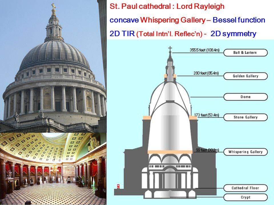 St. Paul cathedral : Lord Rayleigh