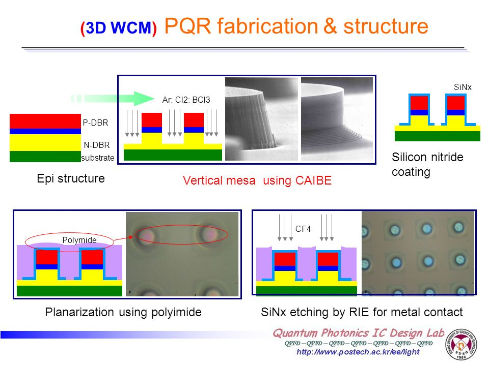 (3D WCM) PQR fabrication & structure
