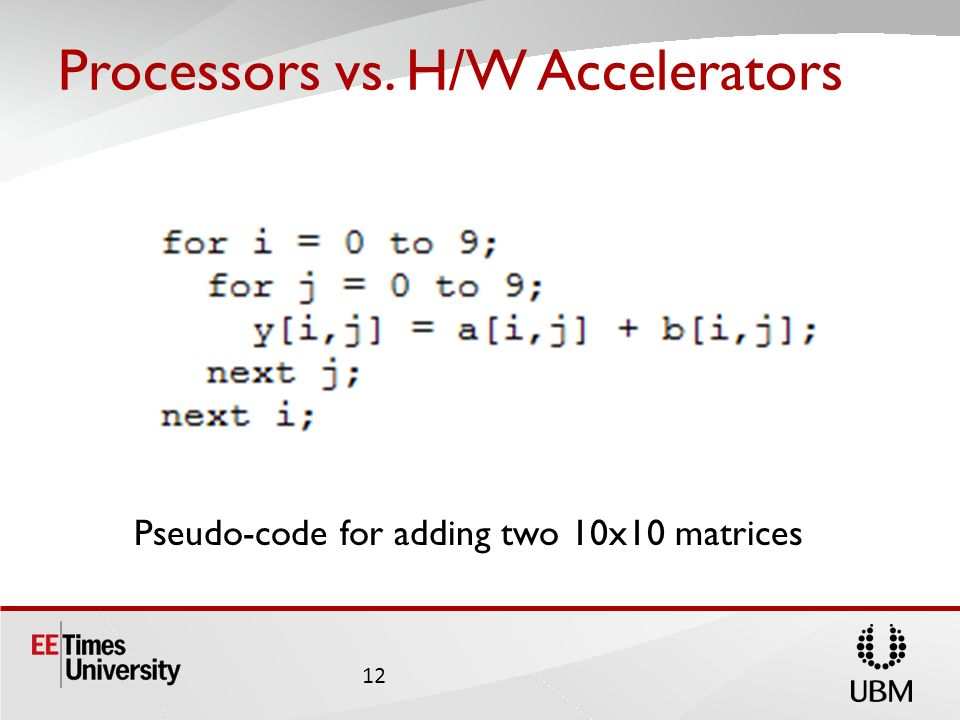 Processors vs. H/W Accelerators