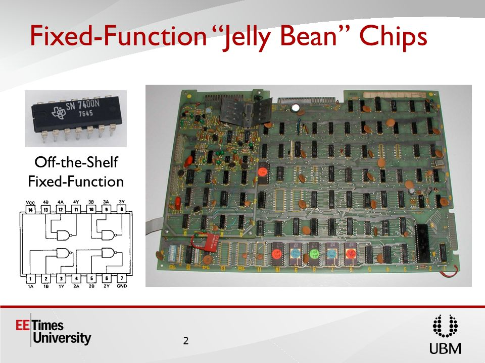 Fixed-Function Jelly Bean Chips