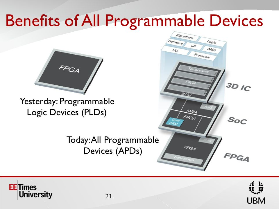 Benefits of All Programmable Devices