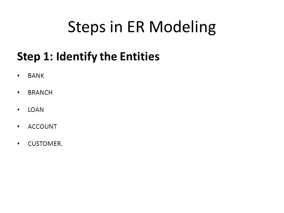 Steps in ER Modeling Step 1: Identify the Entities BANK BRANCH LOAN