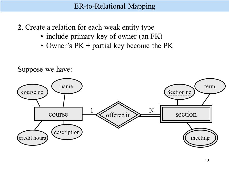 2. Create a relation for each weak entity type