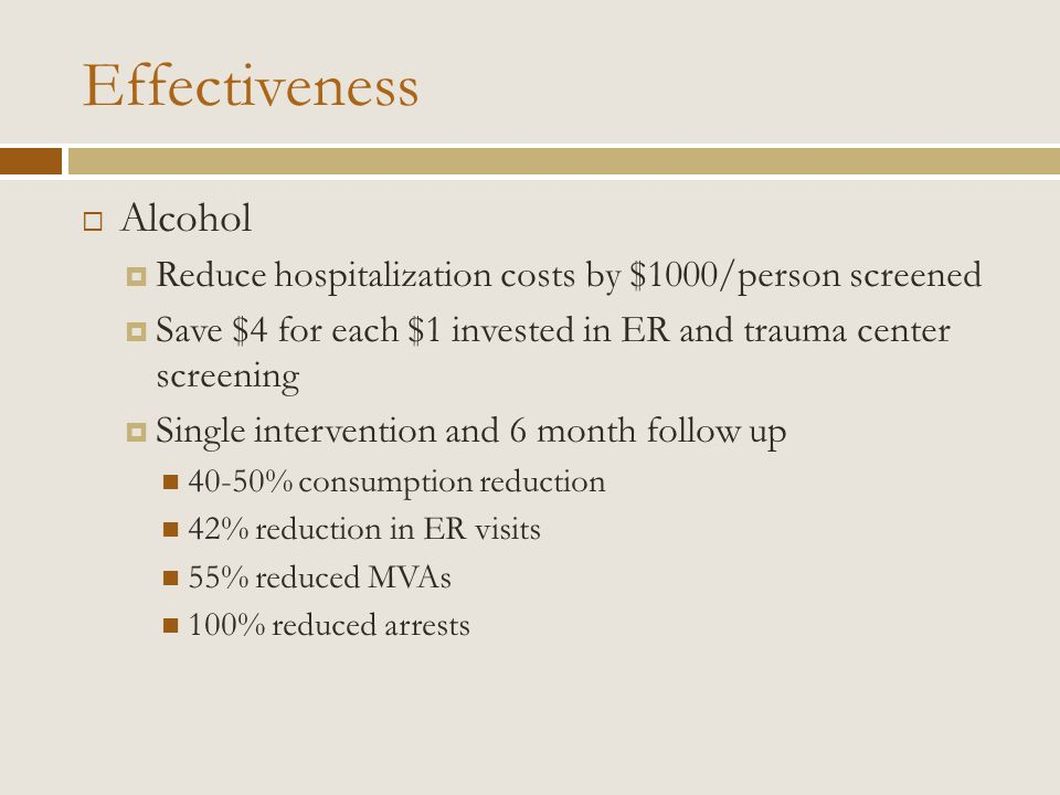 Effectiveness Alcohol