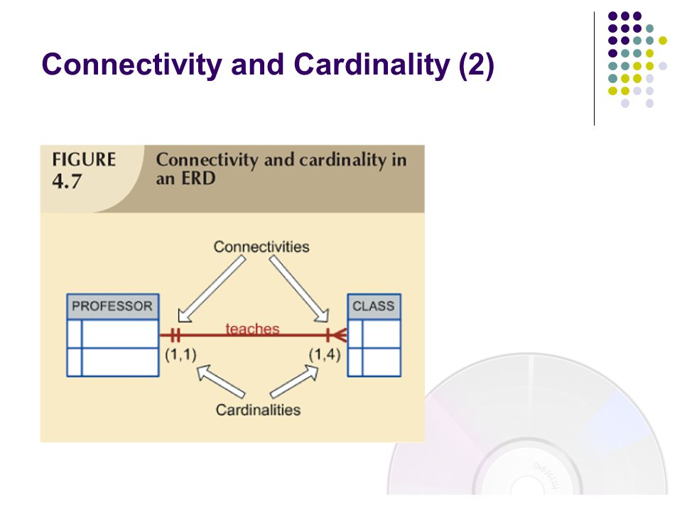 Connectivity and Cardinality (2)