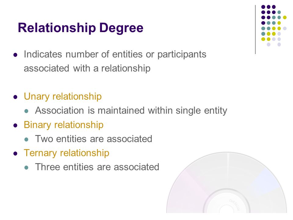 Relationship Degree Indicates number of entities or participants