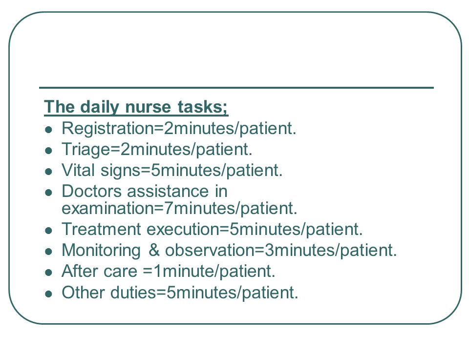The daily nurse tasks; Registration=2minutes/patient. Triage=2minutes/patient. Vital signs=5minutes/patient.