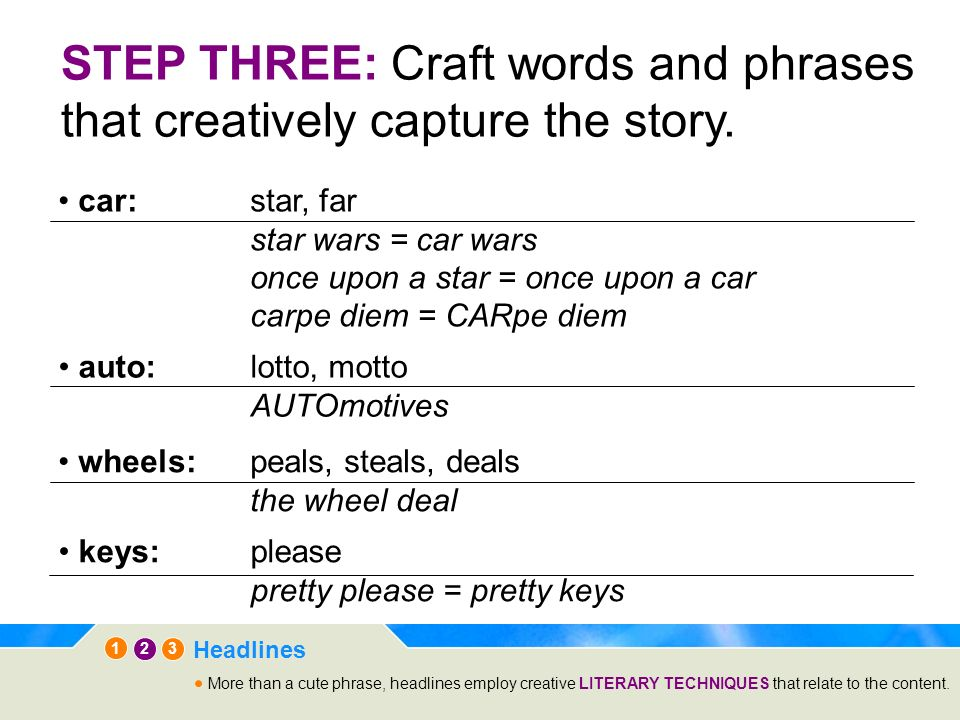 STEP THREE: Craft words and phrases that creatively capture the story.