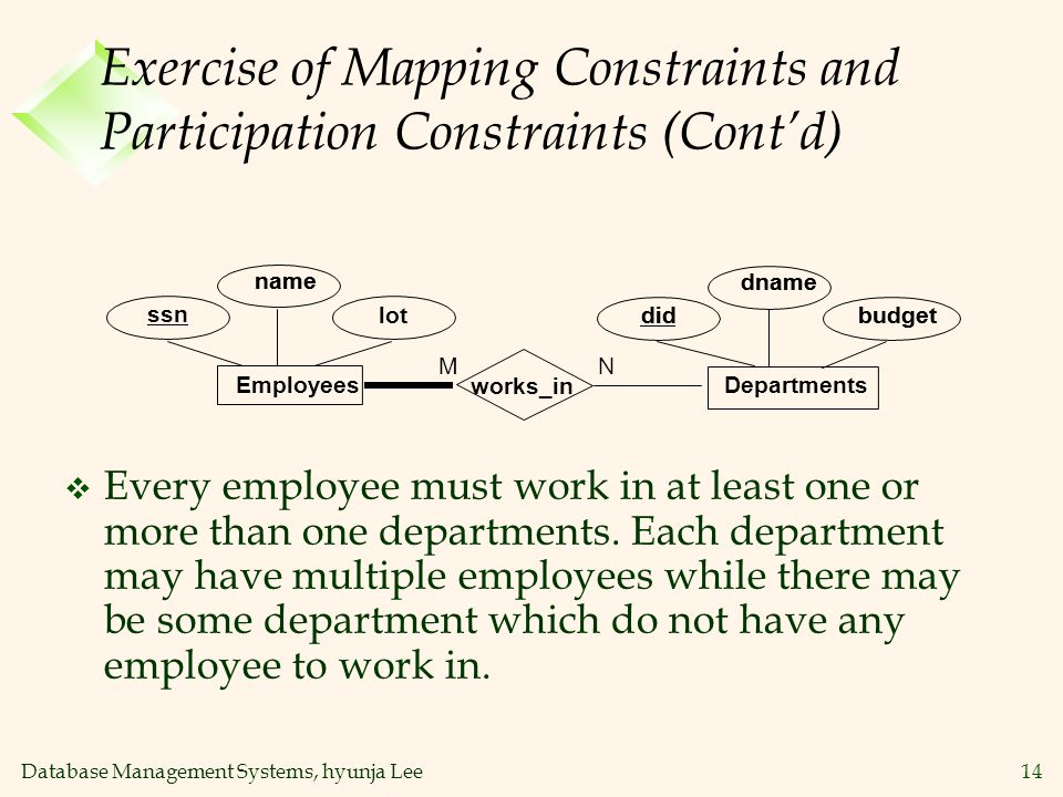 Exercise of Mapping Constraints and Participation Constraints (Cont'd)