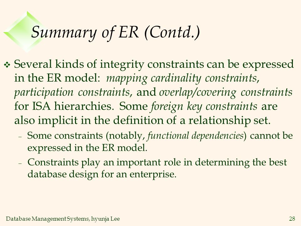 Summary of ER (Contd.)