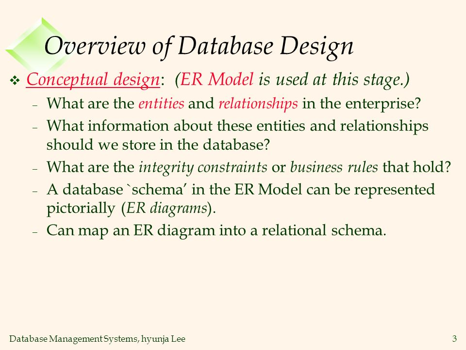 Overview of Database Design
