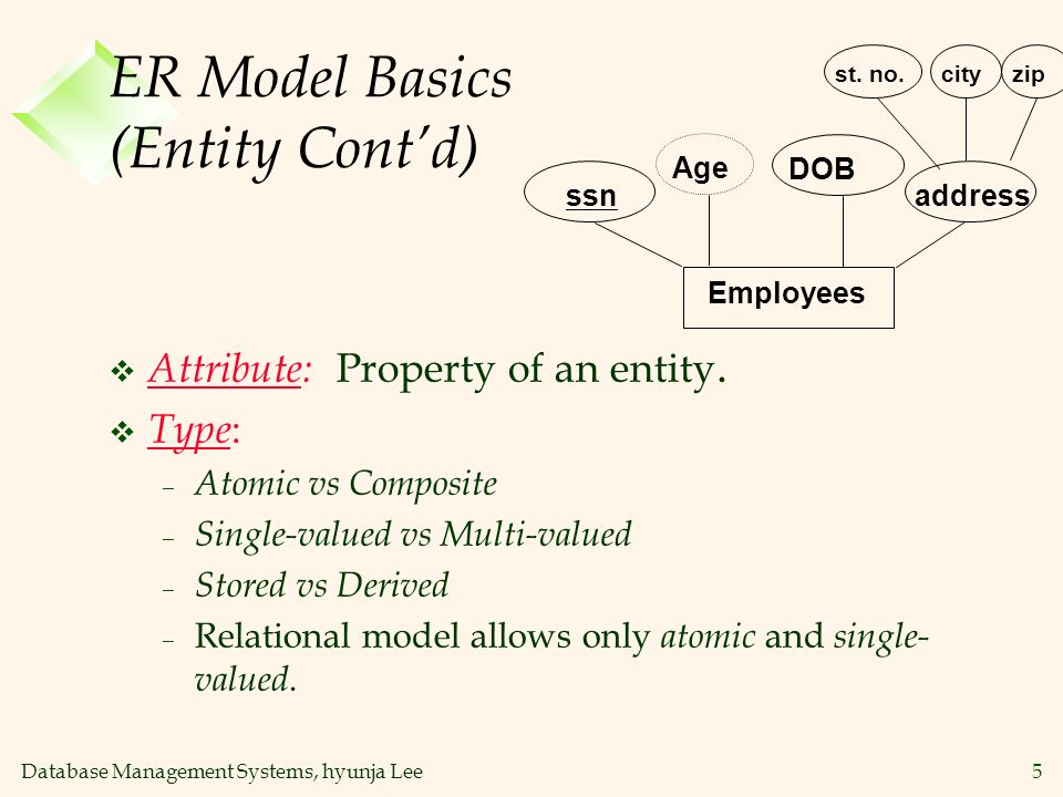 ER Model Basics (Entity Cont'd)
