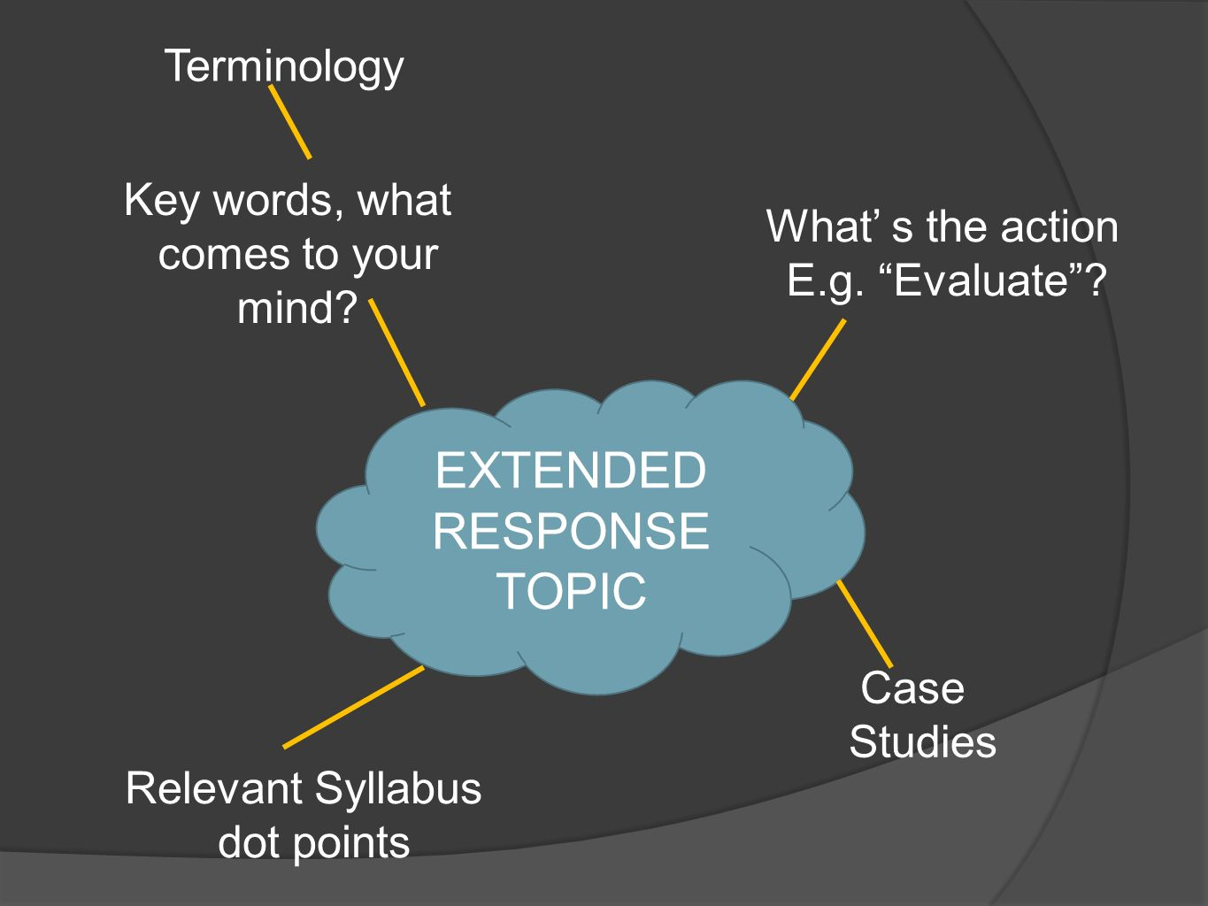 EXTENDED RESPONSE TOPIC