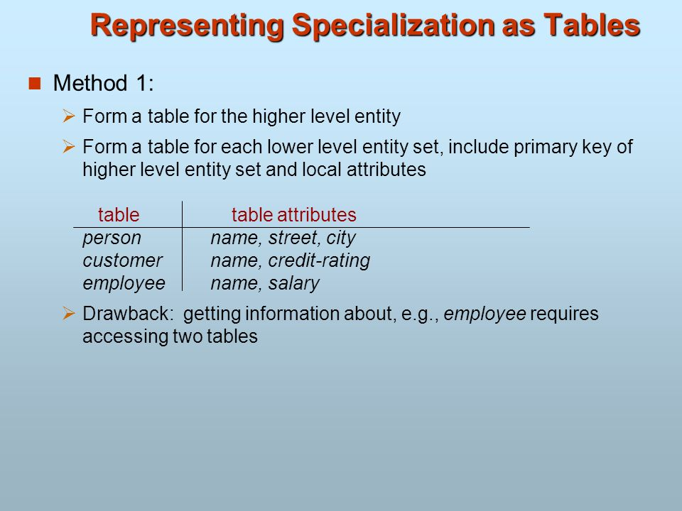Representing Specialization as Tables