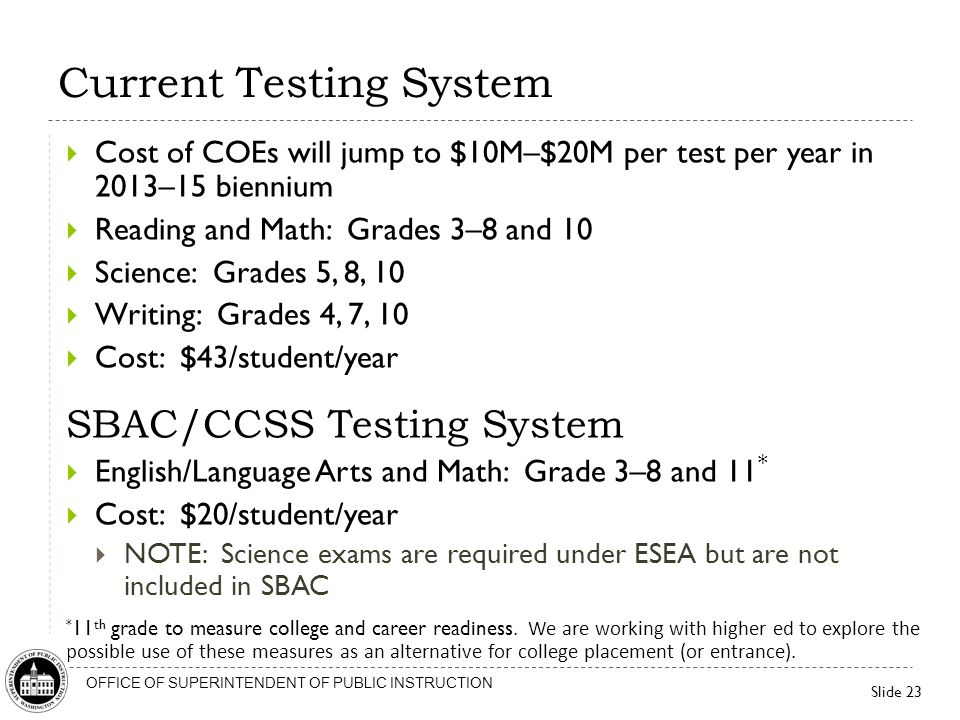 Current Testing System