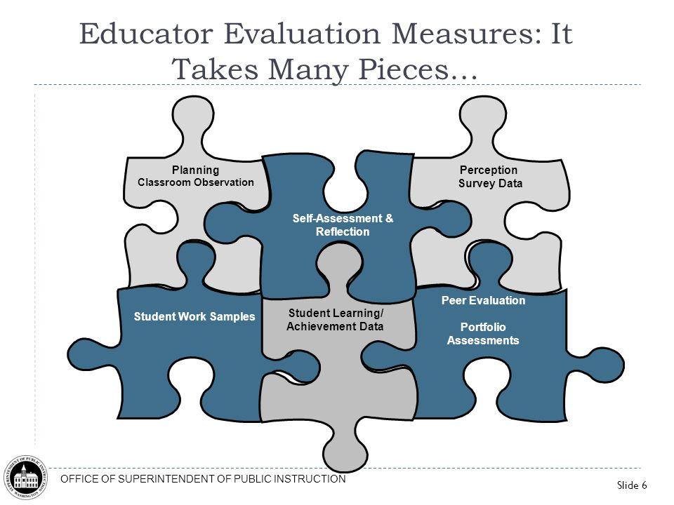 Educator Evaluation Measures: It Takes Many Pieces…
