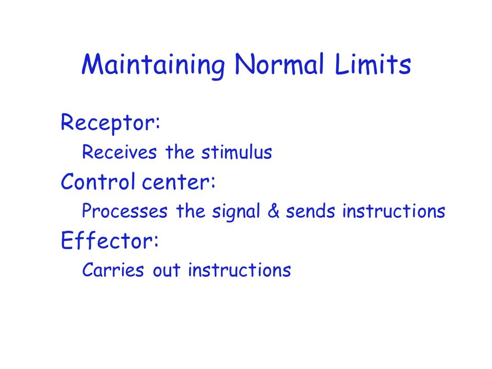 Maintaining Normal Limits