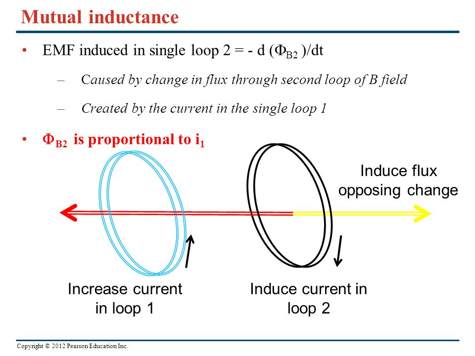 Mutual inductance EMF induced in single loop 2 = - d (B2 )/dt