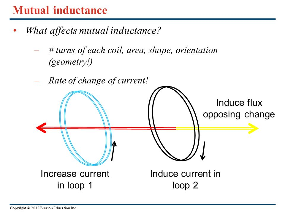 Mutual inductance What affects mutual inductance