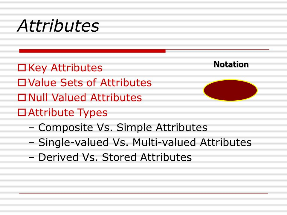 Attributes Key Attributes Value Sets of Attributes