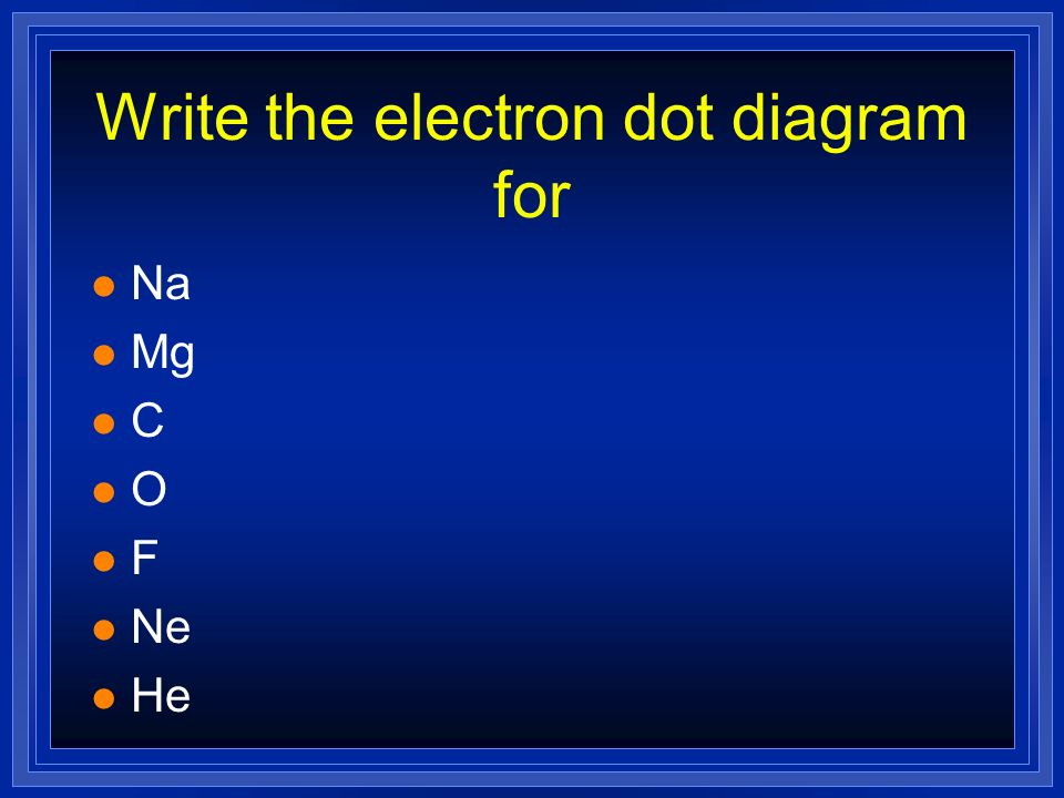 Write the electron dot diagram for
