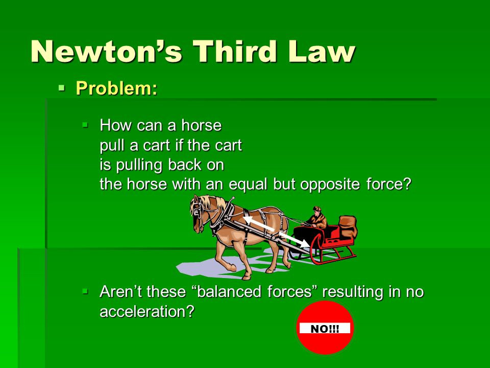 Newton's Third Law Problem: