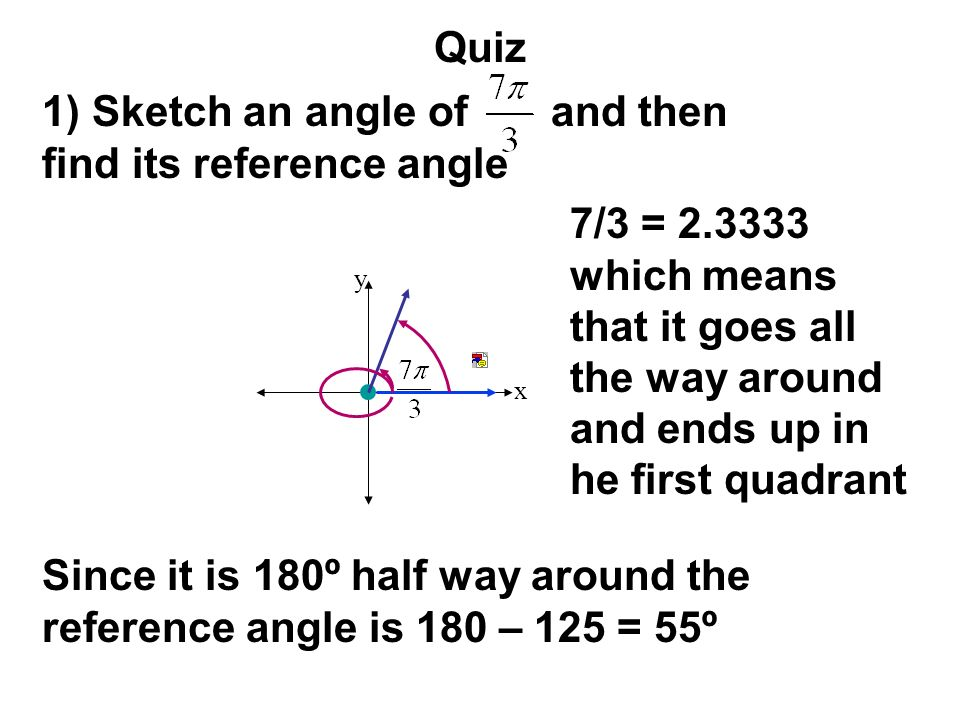 1) Sketch an angle of and then find its reference angle