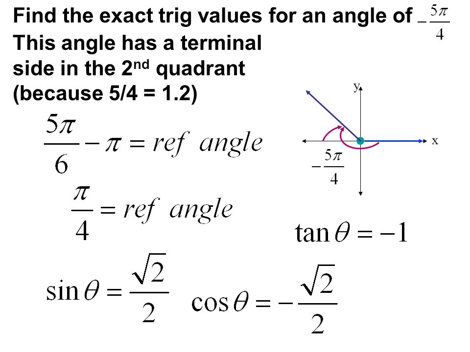 Find the exact trig values for an angle of