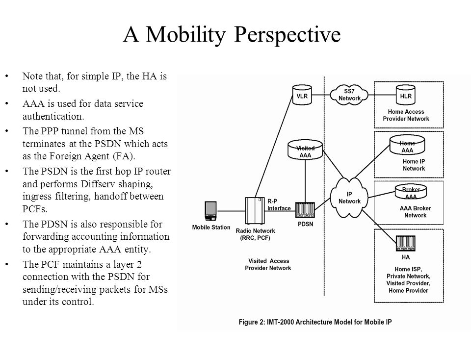 A Mobility Perspective