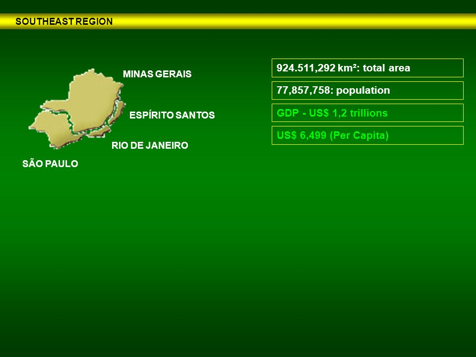 924.511,292 km²: total area 77,857,758: population
