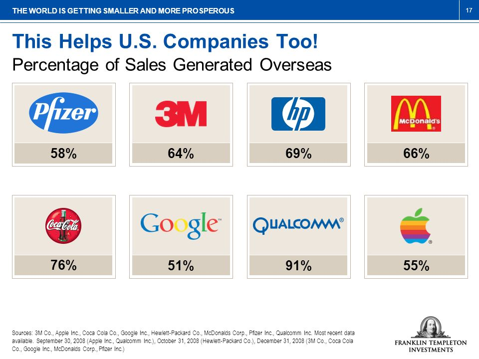 This Helps U.S. Companies Too!