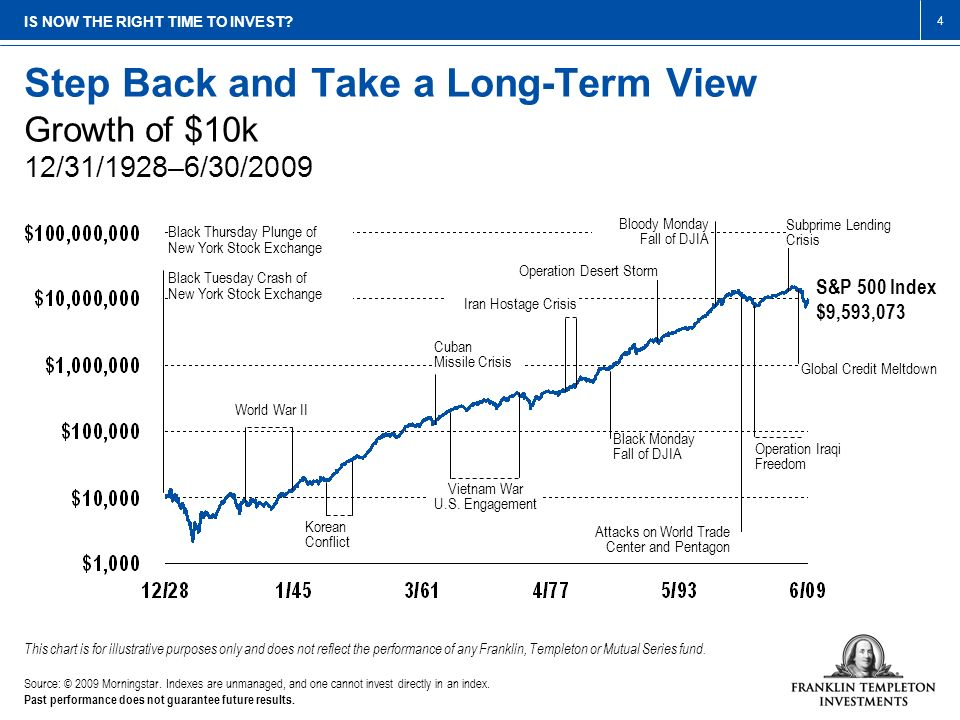 Step Back and Take a Long-Term View