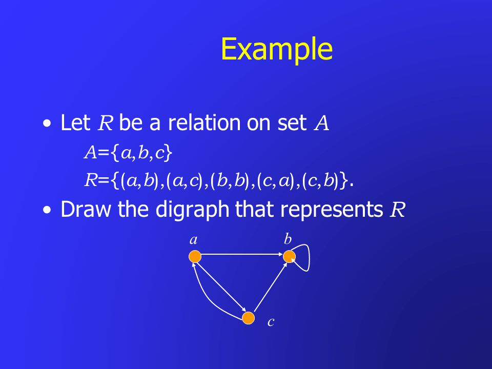 Example Let R be a relation on set A