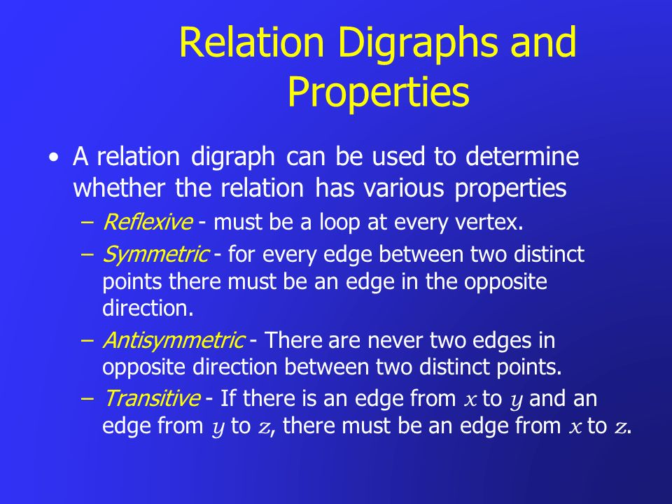 Relation Digraphs and Properties