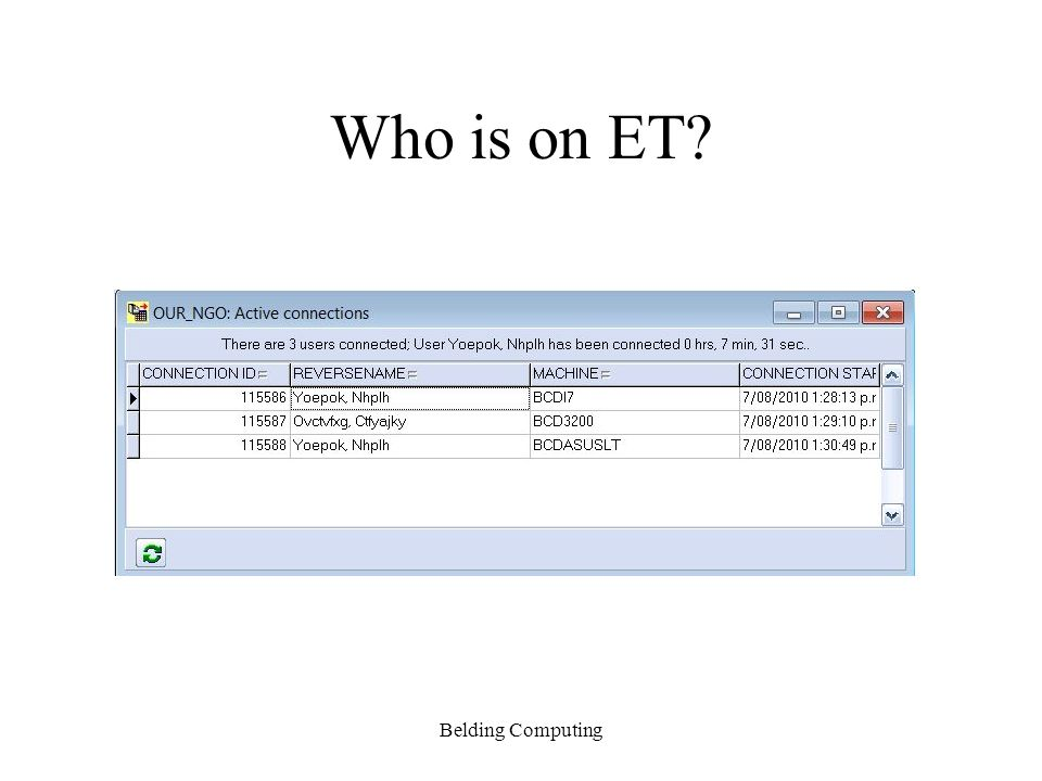 Who is on ET Belding Computing