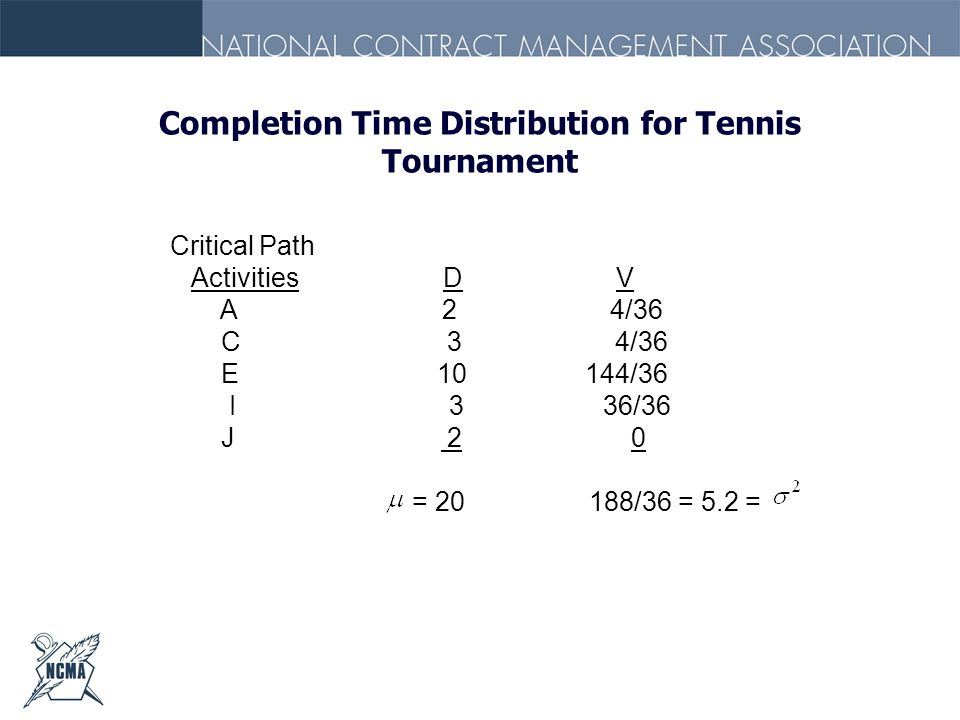 Completion Time Distribution for Tennis Tournament