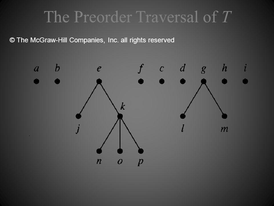 The Preorder Traversal of T