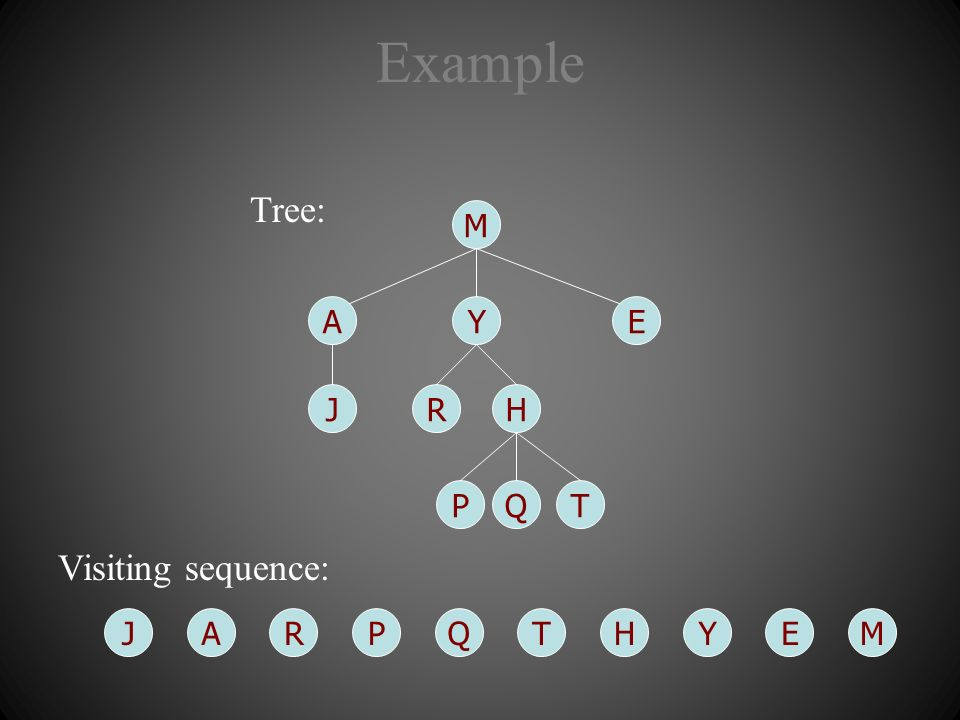 Example Tree: Visiting sequence: A R E Y P M H J Q T J A R P Q T H Y E